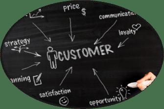 prismacampaigns_customer